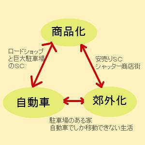 Cocolog_oekaki_2010_05_06_06_15